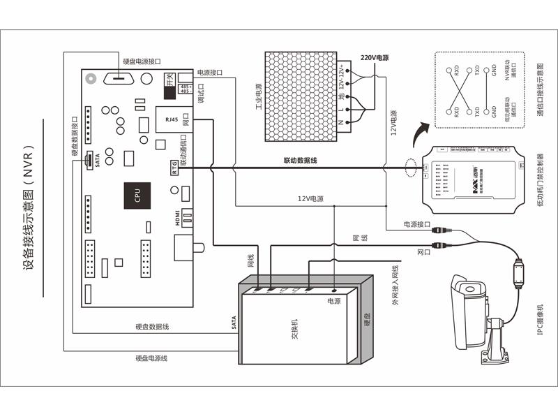 NVR安装箱接线示意及规格